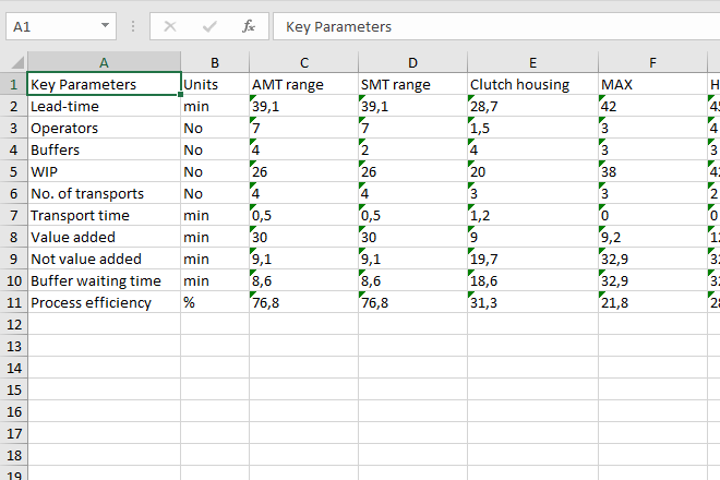 Image of the exported values in Excel